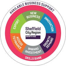 Datamills' Andrew Mills presents at Sheffield City Region security meet